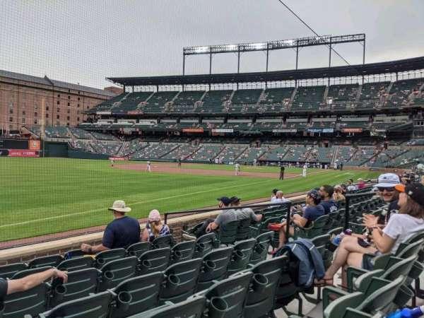 Oriole Park at Camden Yards, sección: 66, fila: 7, asiento: 9