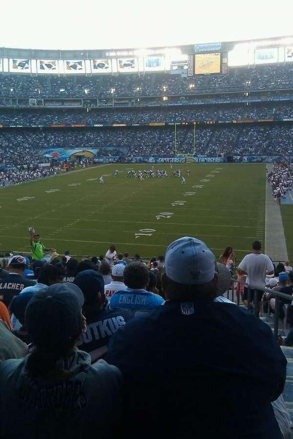 SDCCU Stadium, sección: P54, fila: 16, asiento: 18