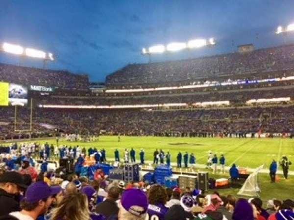 M&T Bank Stadium, sección: 152, fila: 13, asiento: 11