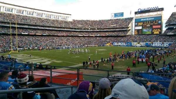 SDCCU Stadium, sección: P27, fila: 5, asiento: 5