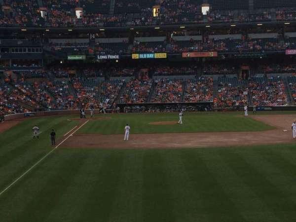 Oriole Park at Camden Yards, sección: SRO (Right Field)