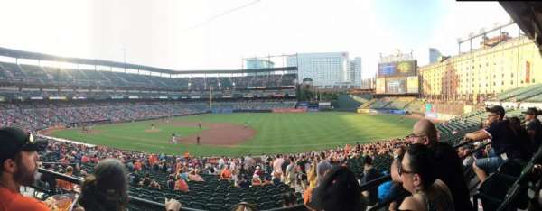 Oriole Park at Camden Yards, sección: 15, fila: 2, asiento: 10