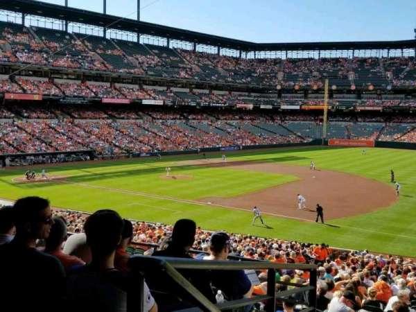Oriole Park at Camden Yards, sección: 15, fila: 6, asiento: 5