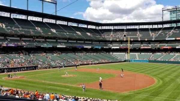 Oriole Park at Camden Yards, sección: 15, fila: 6, asiento: 1