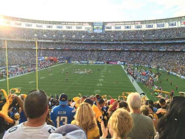SDCCU Stadium, sección: P54, fila: 21, asiento: 2