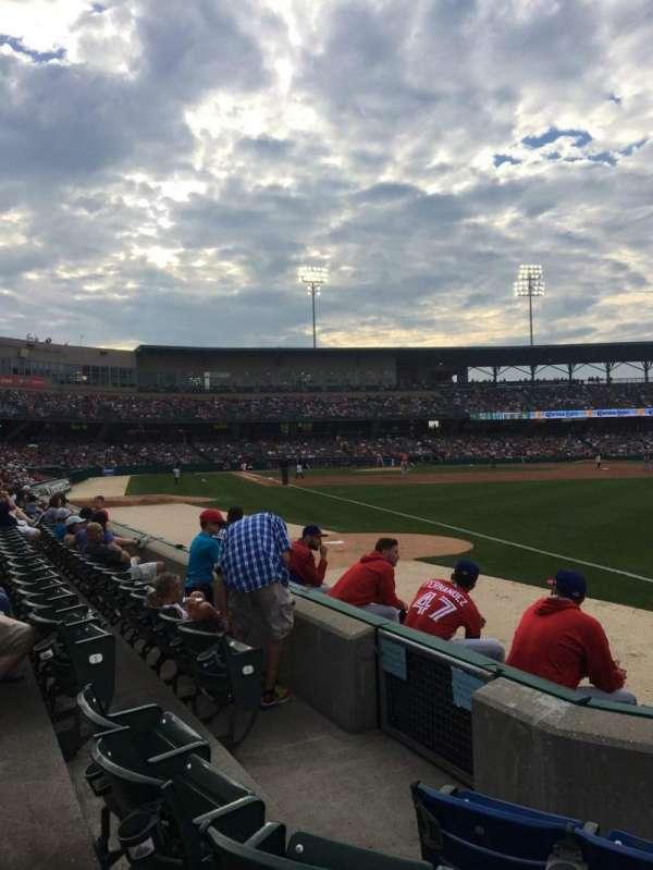 Victory Field, sección: 121, fila: D, asiento: 6