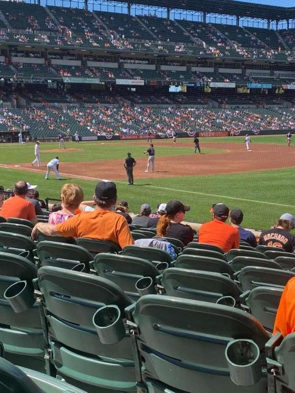 Oriole Park at Camden Yards, sección: 12, fila: 13, asiento: 9