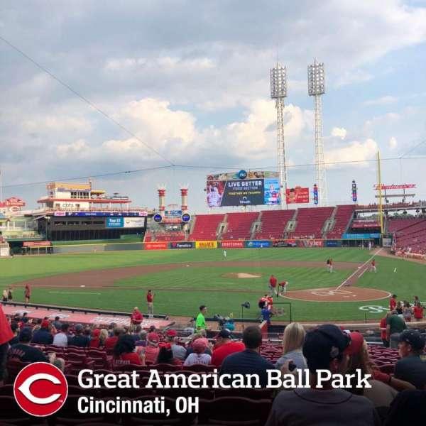 Great American Ball Park, sección: 120, fila: EE, asiento: 8