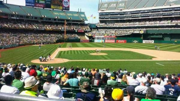 Oakland Alameda Coliseum, sección: 114, fila: 21, asiento: 8