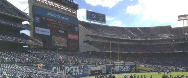 San Diego Stadium, sección: F4, fila: 12, asiento: 1