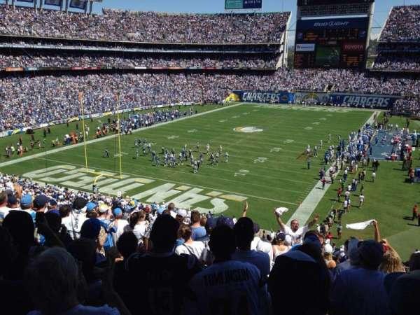SDCCU Stadium, sección: L24, fila: 11, asiento: 16