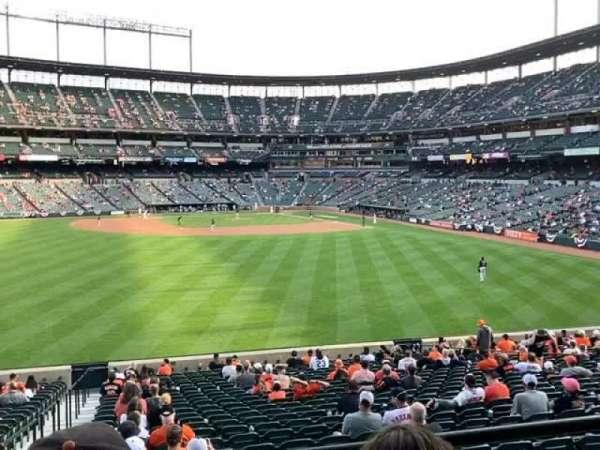 Oriole Park at Camden Yards, sección: 87, fila: 3, asiento: 3