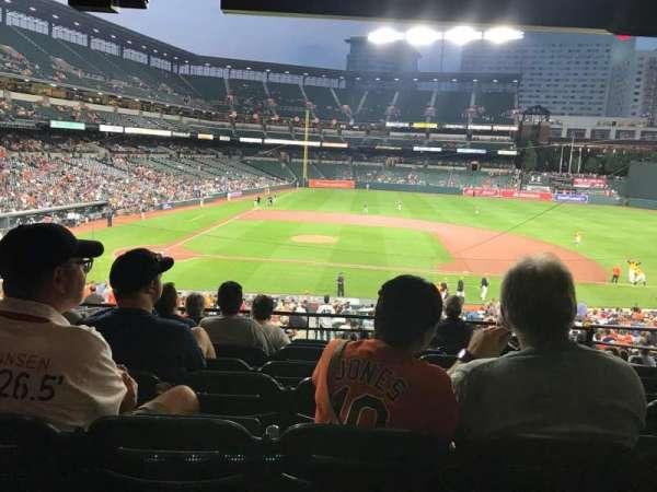 Oriole Park at Camden Yards, sección: 23, fila: 8, asiento: 7