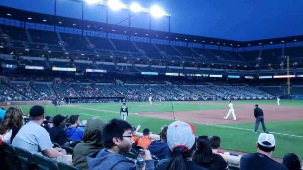 Oriole Park at Camden Yards, sección: 14, fila: 7, asiento: 6