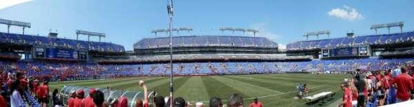 M&T Bank Stadium, sección: 127, fila: 3, asiento: 20