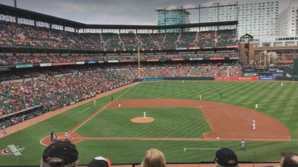 Oriole Park at Camden Yards, sección: 222, fila: 4, asiento: 5