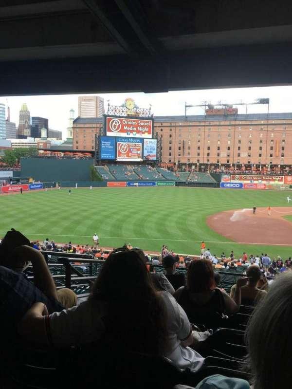 Oriole Park at Camden Yards, sección: 55, fila: 8, asiento: 19