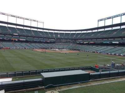 Oriole Park at Camden Yards, sección: Center Field Standing Rm Only