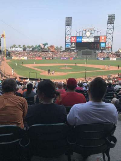 AT&T Park, sección: 114, fila: 30, asiento: 2