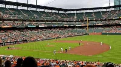 Oriole Park at Camden Yards, sección: 15, fila: 6, asiento: 8