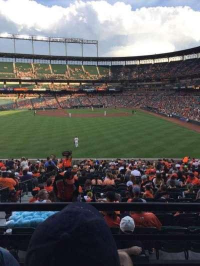 Oriole Park at Camden Yards, sección: 83, fila: 2, asiento: 6