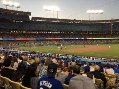 Dodger Stadium, sección: 36FD, fila: P, asiento: 1