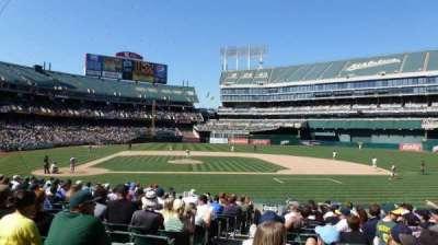 Oakland Alameda Coliseum, sección: 113, fila: 19