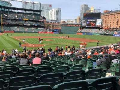 Oriole Park at Camden Yards, sección: 32, fila: 24, asiento: 4