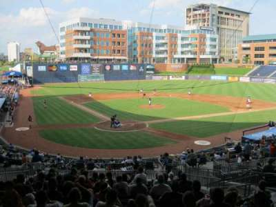 Durham Bulls Athletic Park, sección: Press box