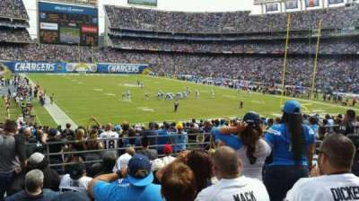 Qualcomm Stadium, sección: P18, fila: 8, asiento: 5