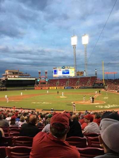 Great American Ball Park, sección: 120, fila: CC, asiento: 7