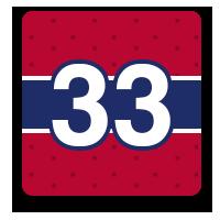33 hockey photos, in honor of Patrick Roy