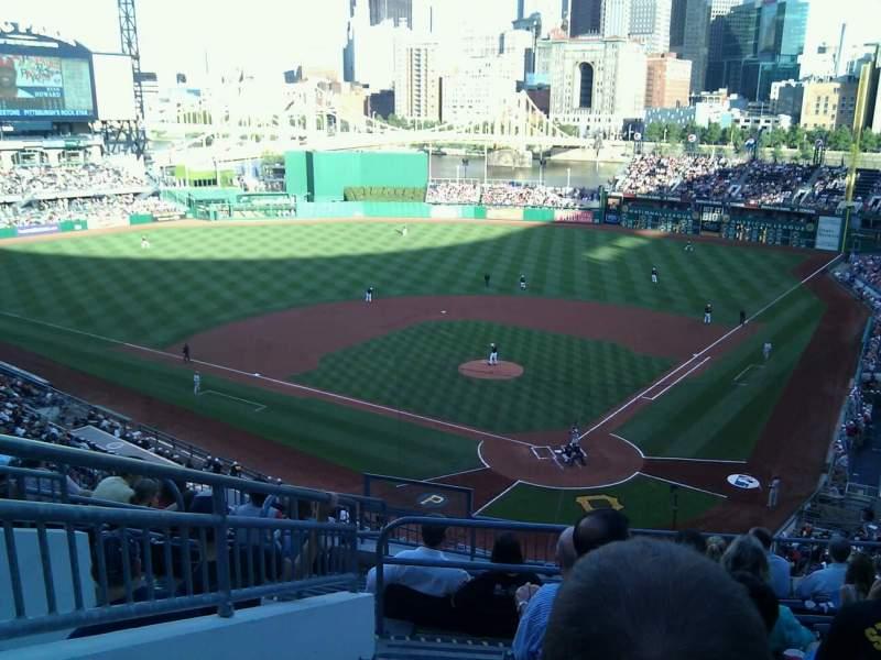 Vistas desde el asiento para PNC Park Sección 217 Fila j Asiento 17